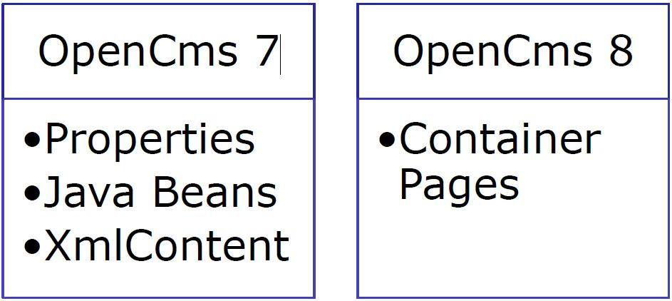 Container-pages-content-composition.JPG